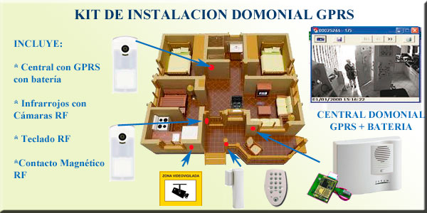 Instalaci n de alarmas para el hogar kits de alarmas for Instalacion de alarmas